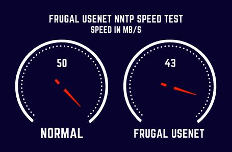Frugal Usenet Speed Test