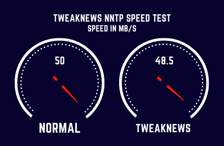 Tweaknews Speed Test