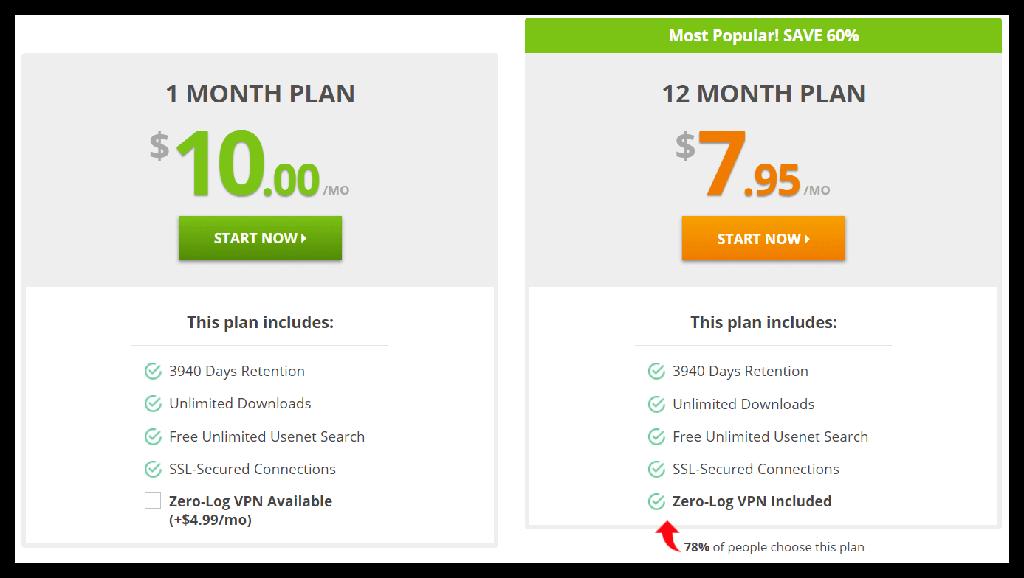 Usenetserver Pricing Plans