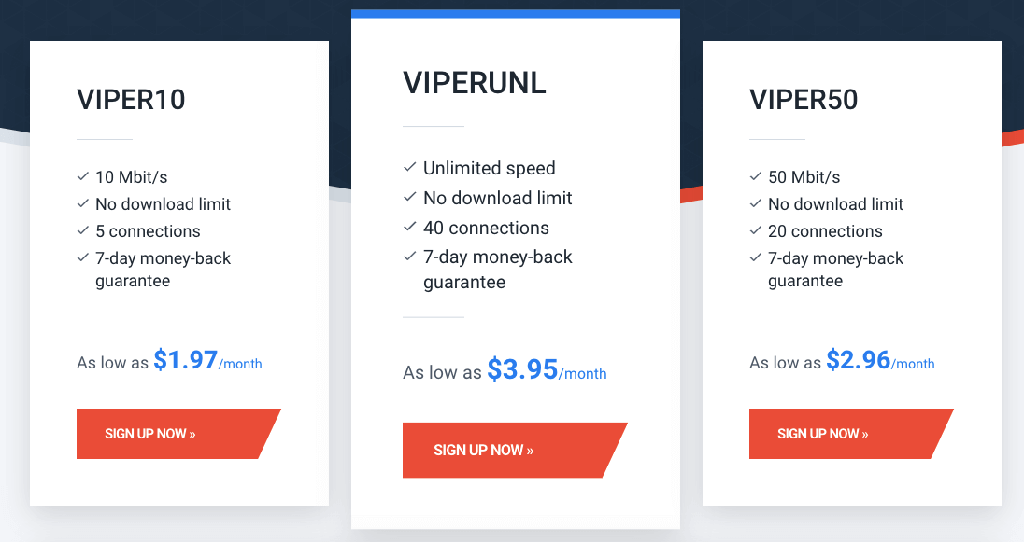 Vipernews Pricing Periodic