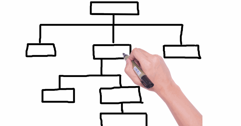 Org Chart Usenet